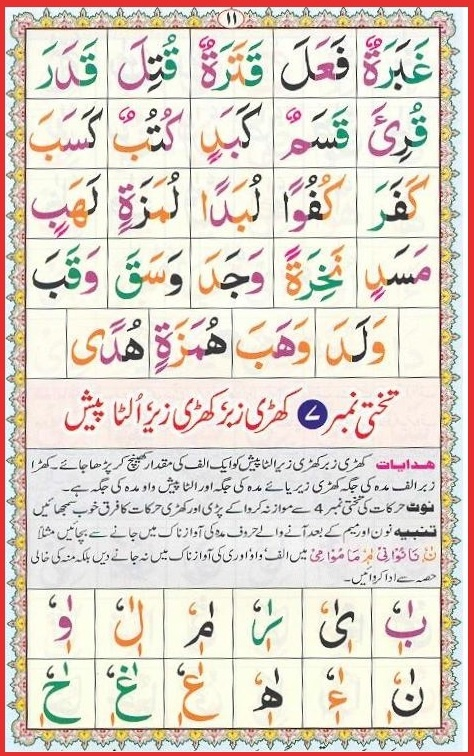 Learn to read quran easily irritated
