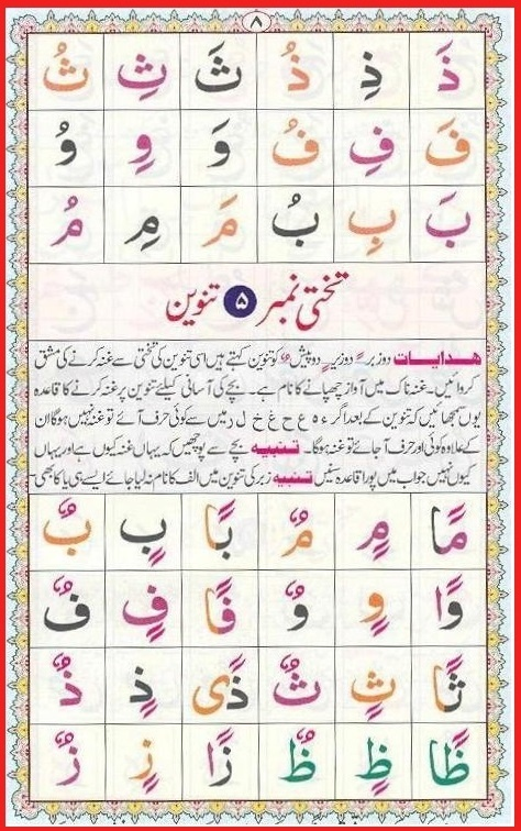 how to learn quran fast pdf